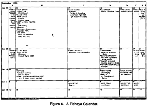 Fisheye Calendar from Furnas' paper