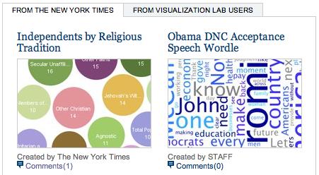 NYTimes VizLab