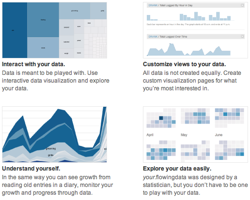 your.flowingdata