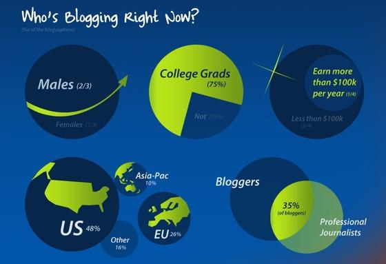 blogosphere1