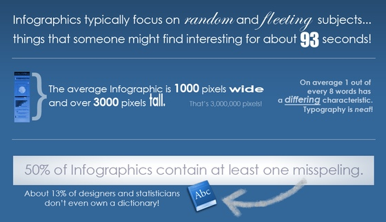 The Insipid World of Infographics