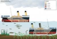 Titanic by Brandejsky, Buturovic, Kilzer