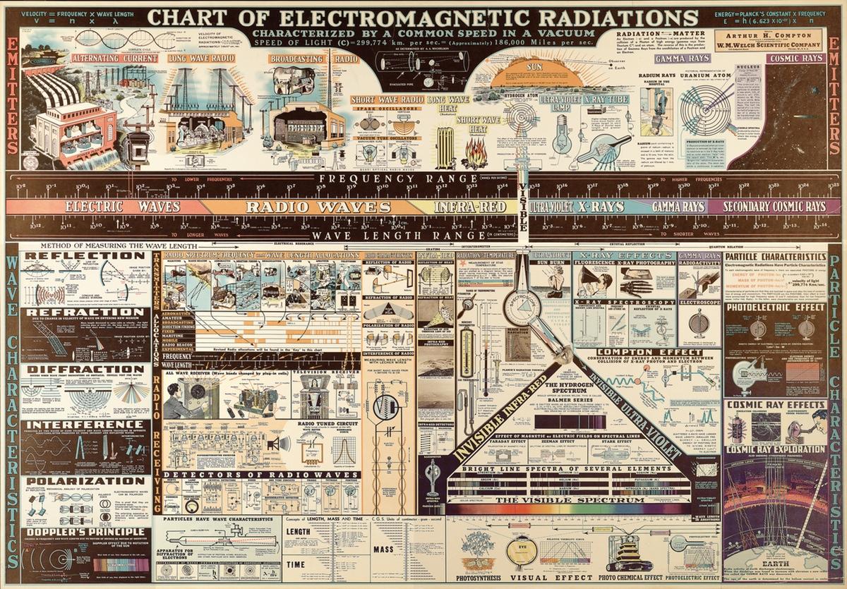 electromagnetic-teaser