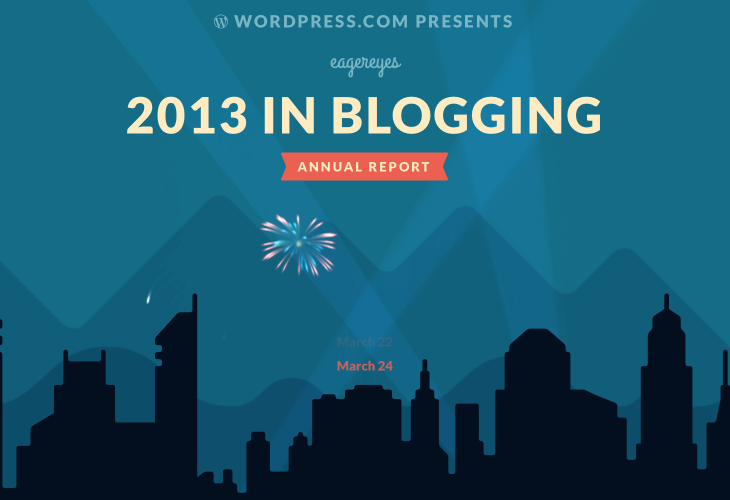Wordpress Year in Blogging Annual Report