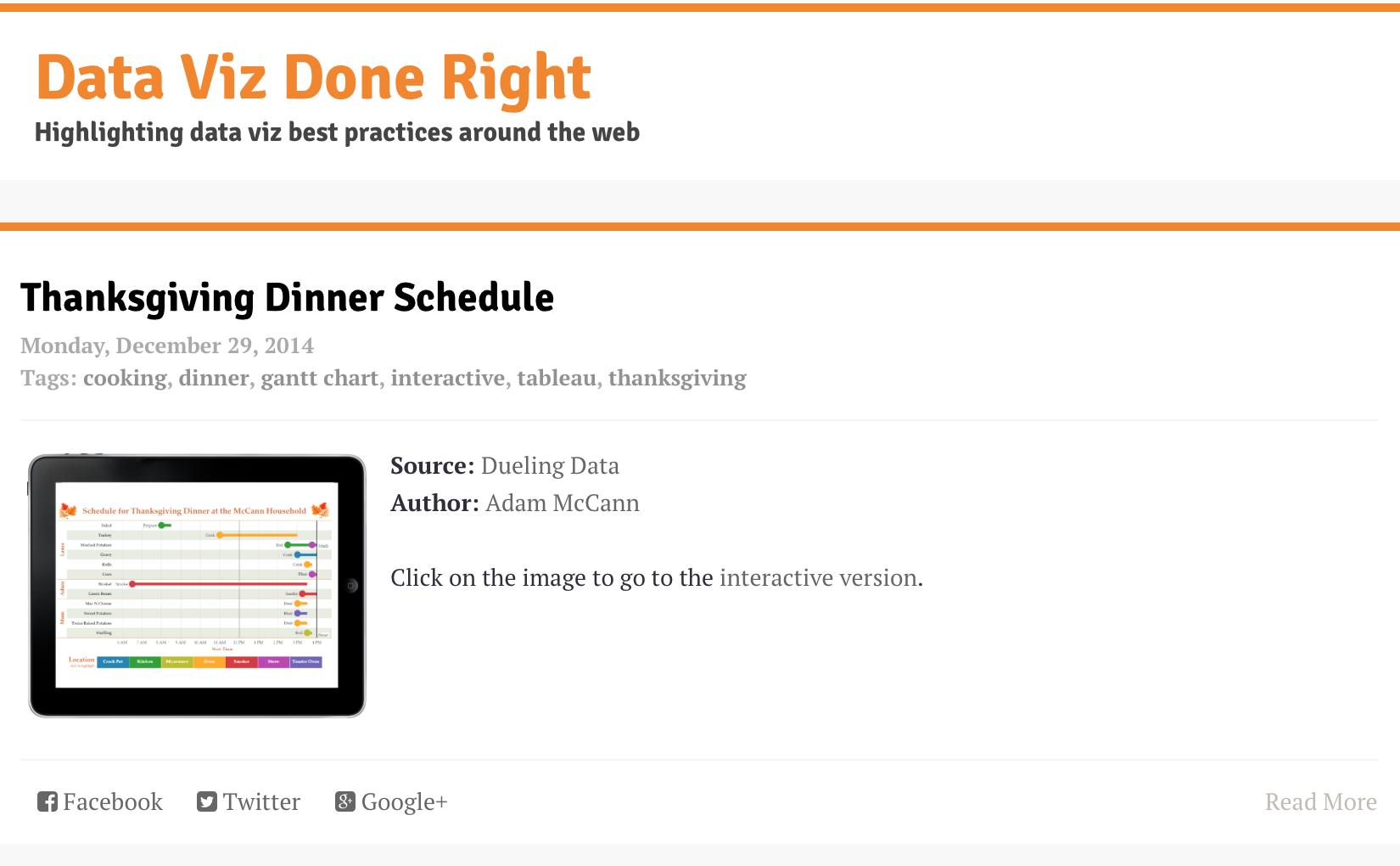 Link: Data Viz Done Right