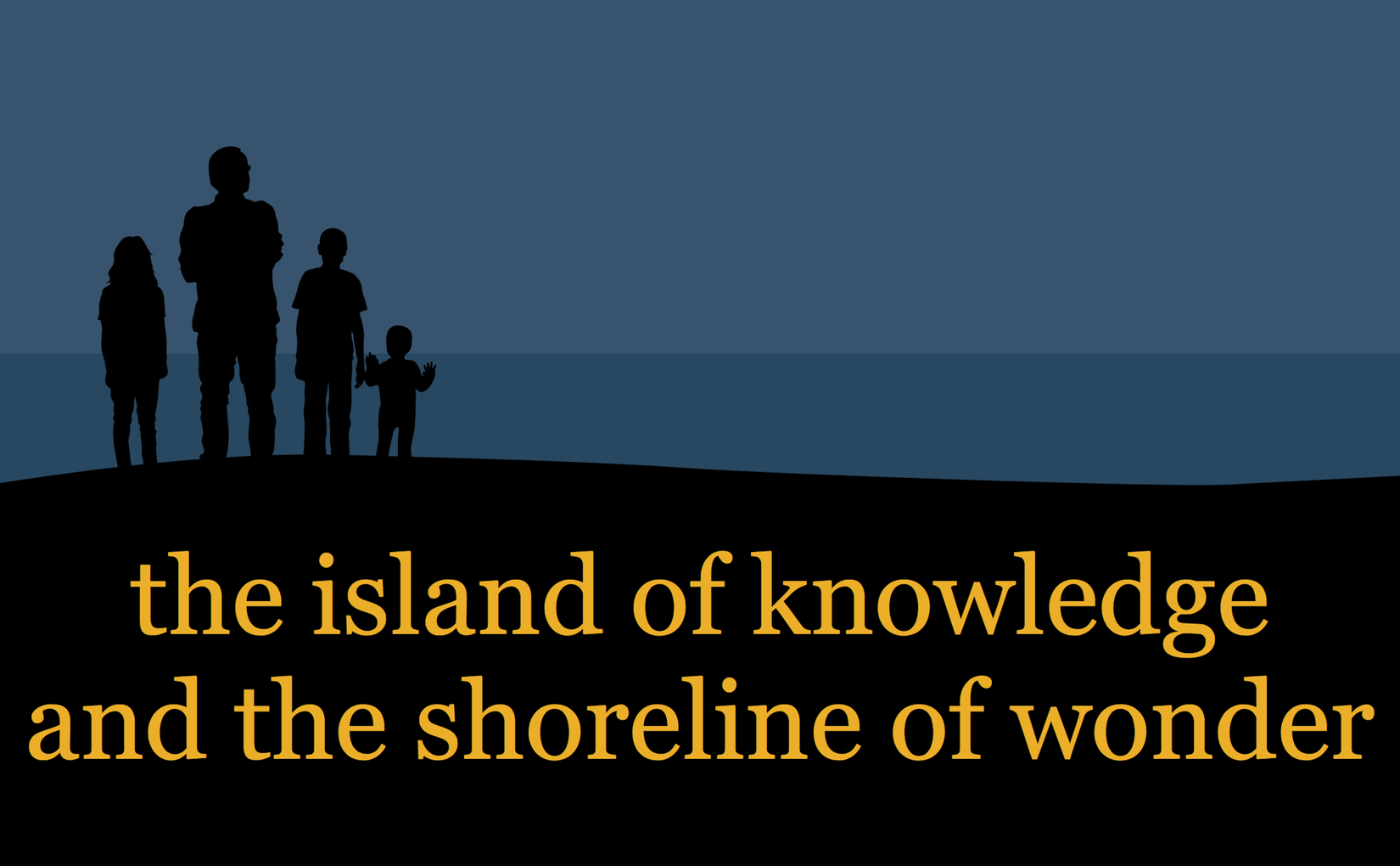 The Island of Knowledge and the Shoreline of Wonder