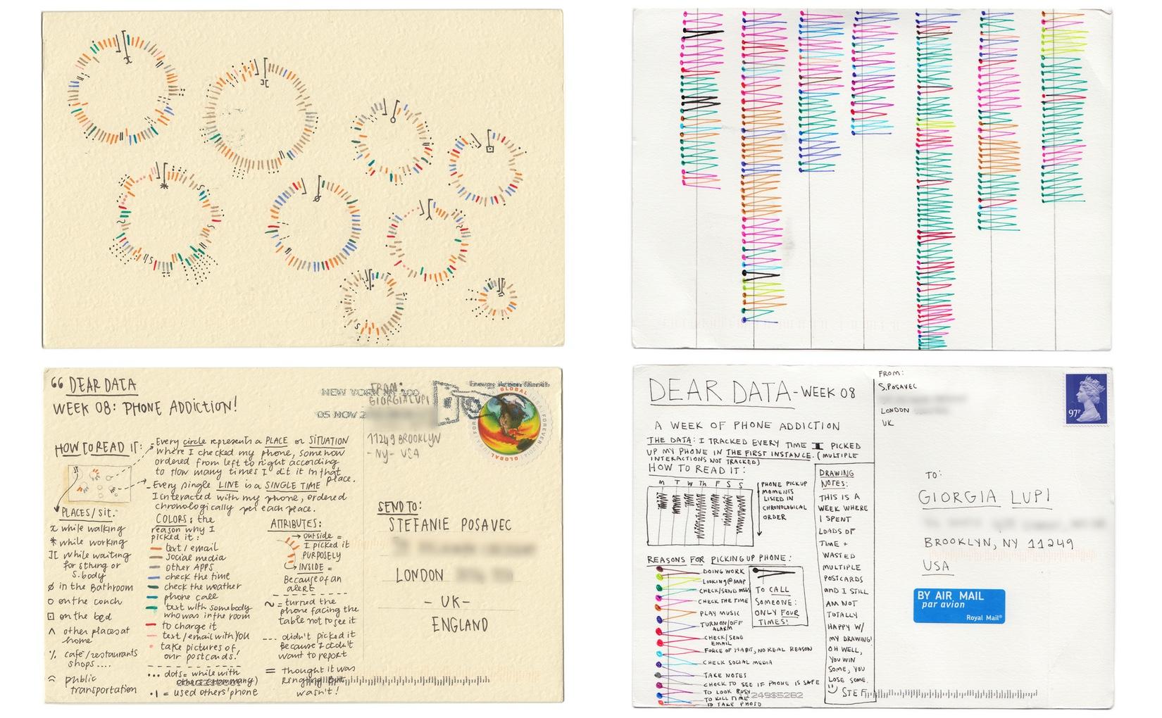 Link: Dear Data