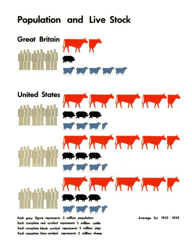 ISOTYPE-population-livestock