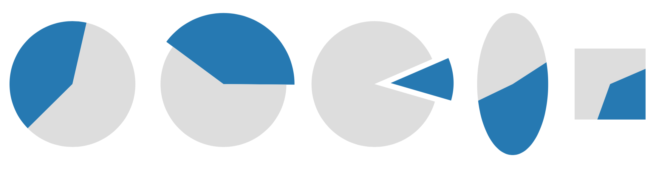 An Illustrated Tour Of The Pie Chart Study Results