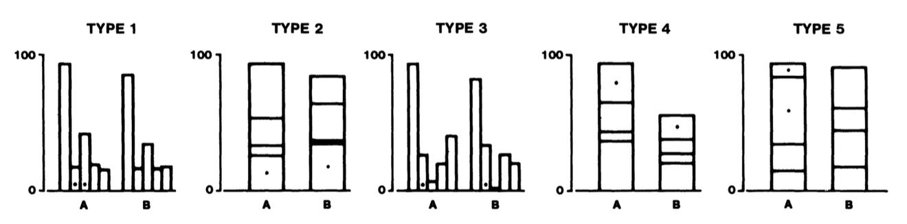 bar-chart-types