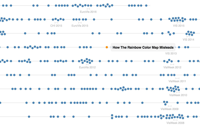 Interactive Blog Calendar