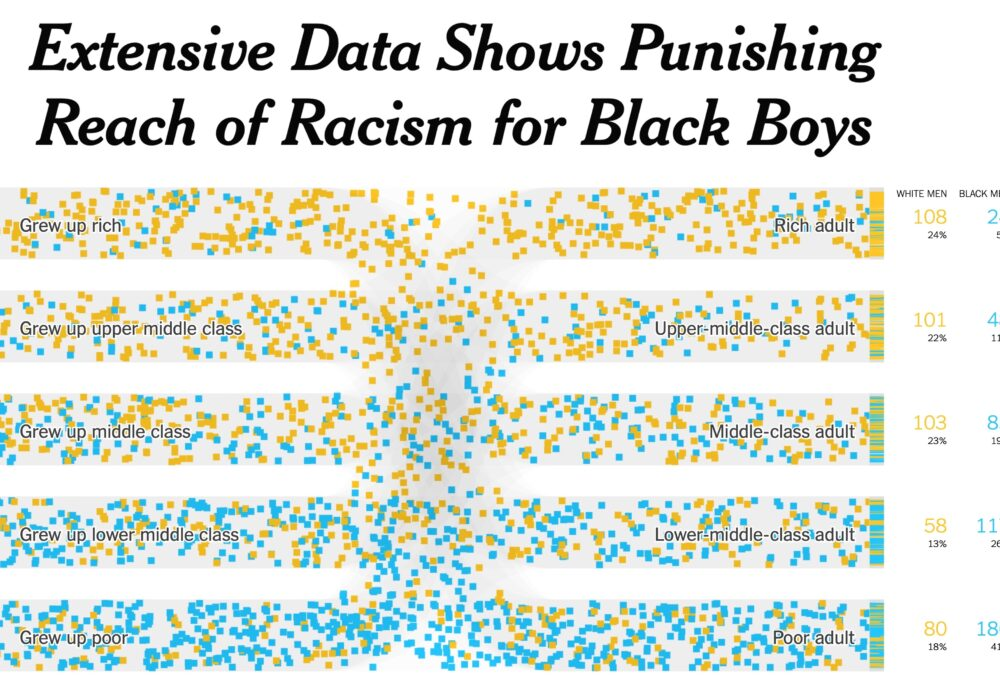 New video: Chart Appreciation, Black vs. White Boys and The Punishing Reach of Racism